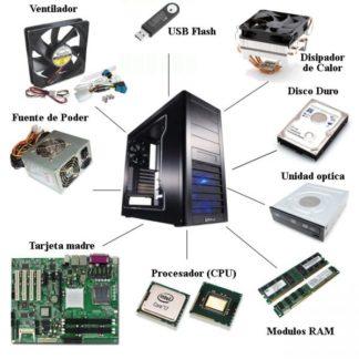 Partes de Computo